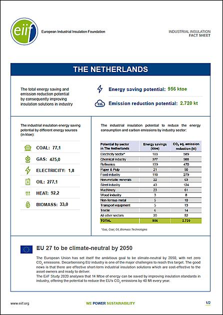 Factsheet energiebesparing in de industrie in Nederland - VIB Ondernemers in het Thermisch Isolatiebedrijf